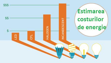 estimare_costuri_led