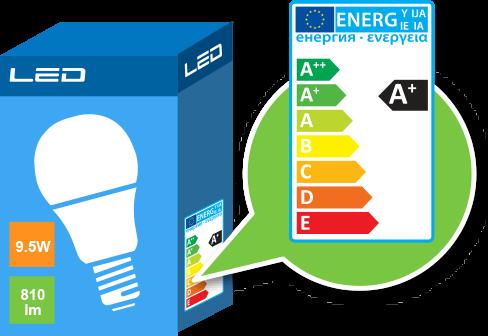 led_energy